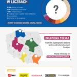 Kolorowa Polska – Dekoral Fashion