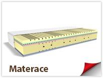 Jaką twardość materaca wybrać?